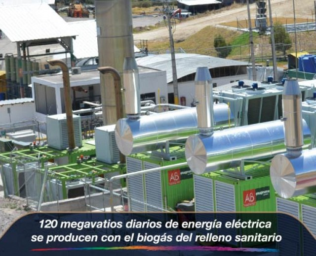 120 megavatios diarios de energía eléctrica se producen con el biogás del relleno san